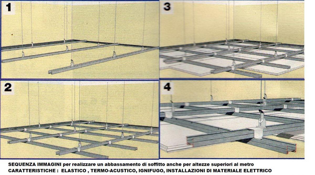 Isolamento e abbassamento soffitto cartongesso marinelli - Controsoffitto portante ...